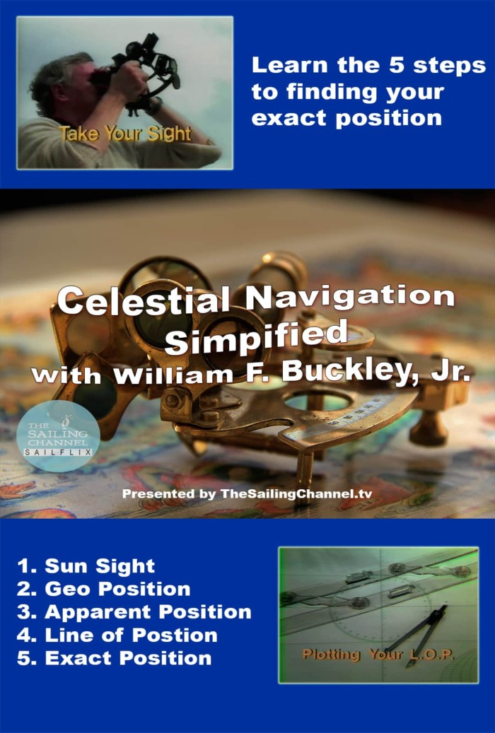 Celestial Navigation Simplified with William F. Buckley, Jr. Video